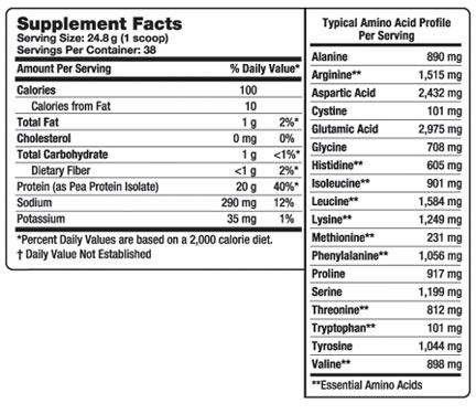 Pea Protein 2 lb Unflavored Supplement Facts