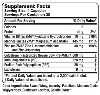 ZMA Plus Supplement Facts